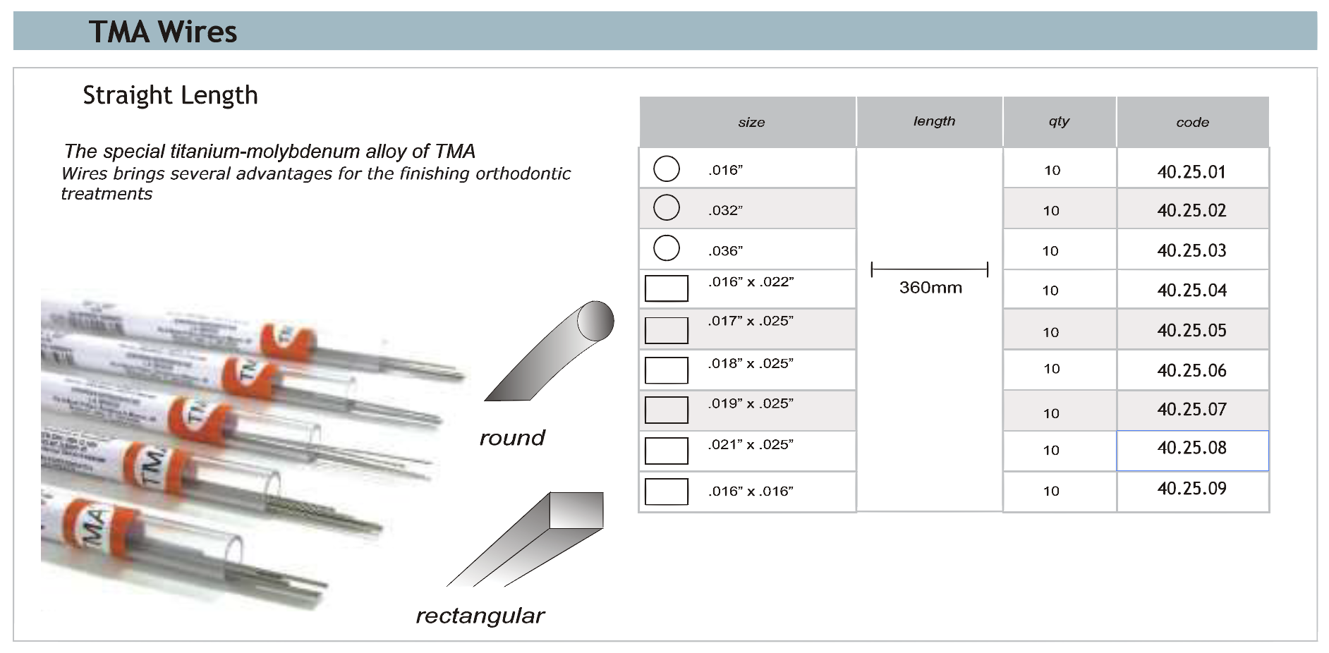TMA Wires