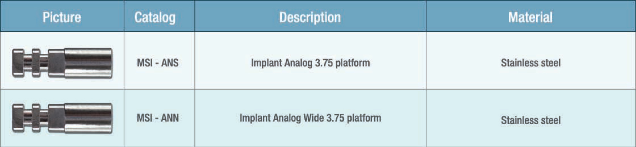analogs spec sheet