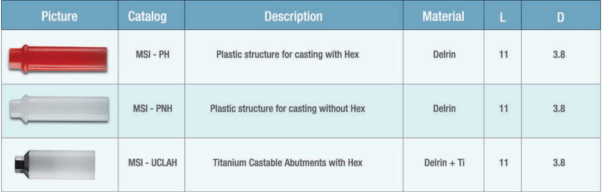 plastic abutment spec sheet