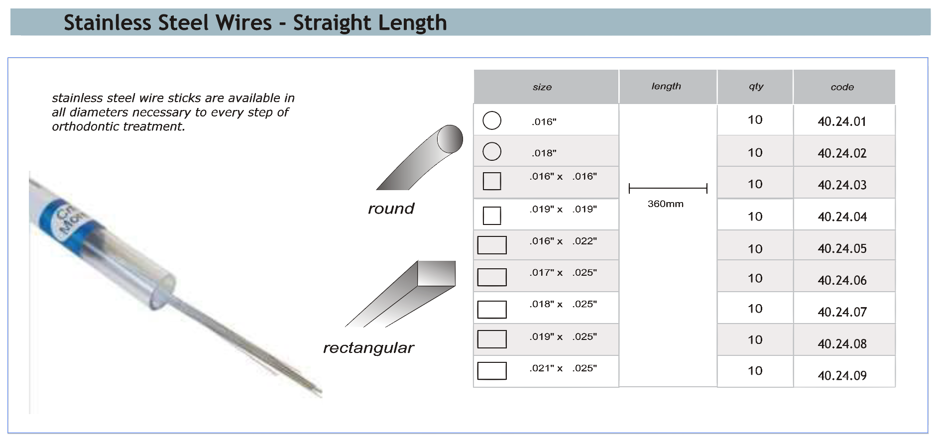 stainless steel wire straight length
